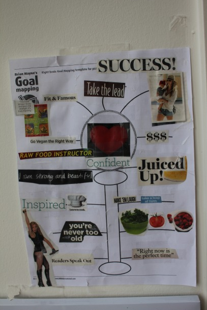 reaching goals, treasure mapping, brian mayne's goal mapping, vision board